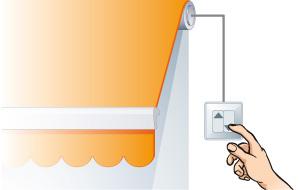 Dossier Store Terrasse Motorisation Commande Filaire